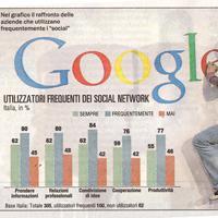 """I social network piacciono alle aziende """"Sono utili per business e contatti"""""""