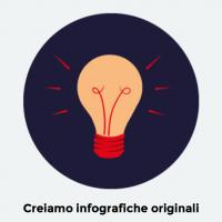 Stiamo progettando corsi per realizzare infografiche con Illustrator