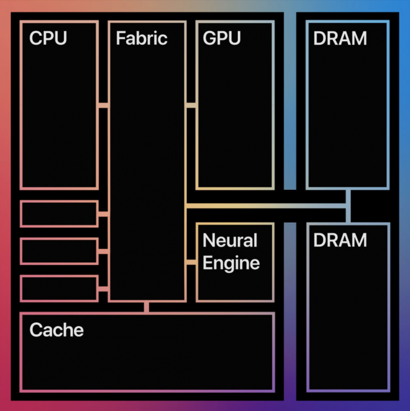 Rivoluzione Apple M1: formazione Espero per sistemisti macOS e tecnici Apple